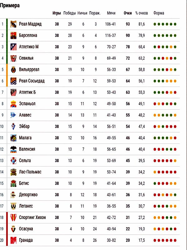 Чемпионы испании по футболу [PUNIQRANDLINE-(au-dating-names.txt) 29